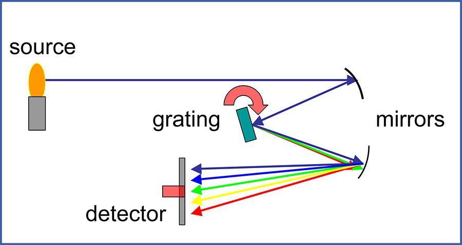 spectrometer_schematic